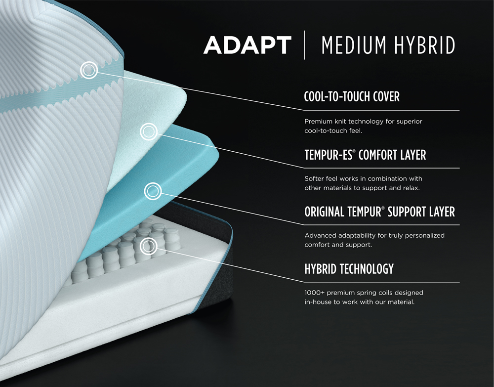 Tempur Pedic Adapt Medium Hybrid Benefits