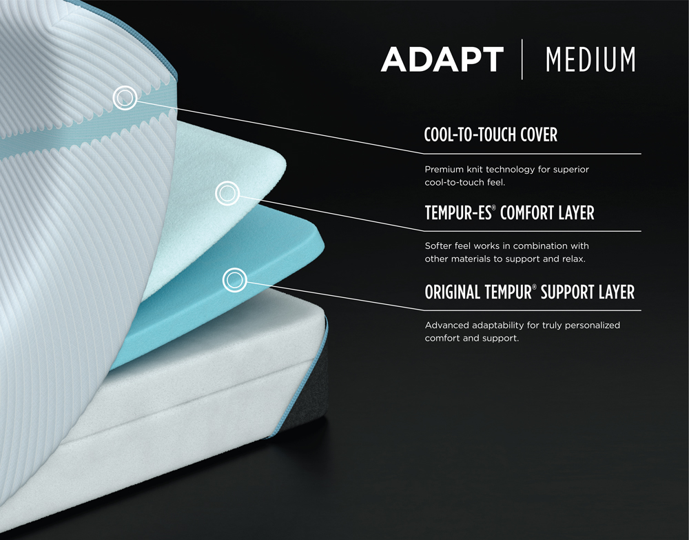 Tempur Pedic Adapt Medium Benefits