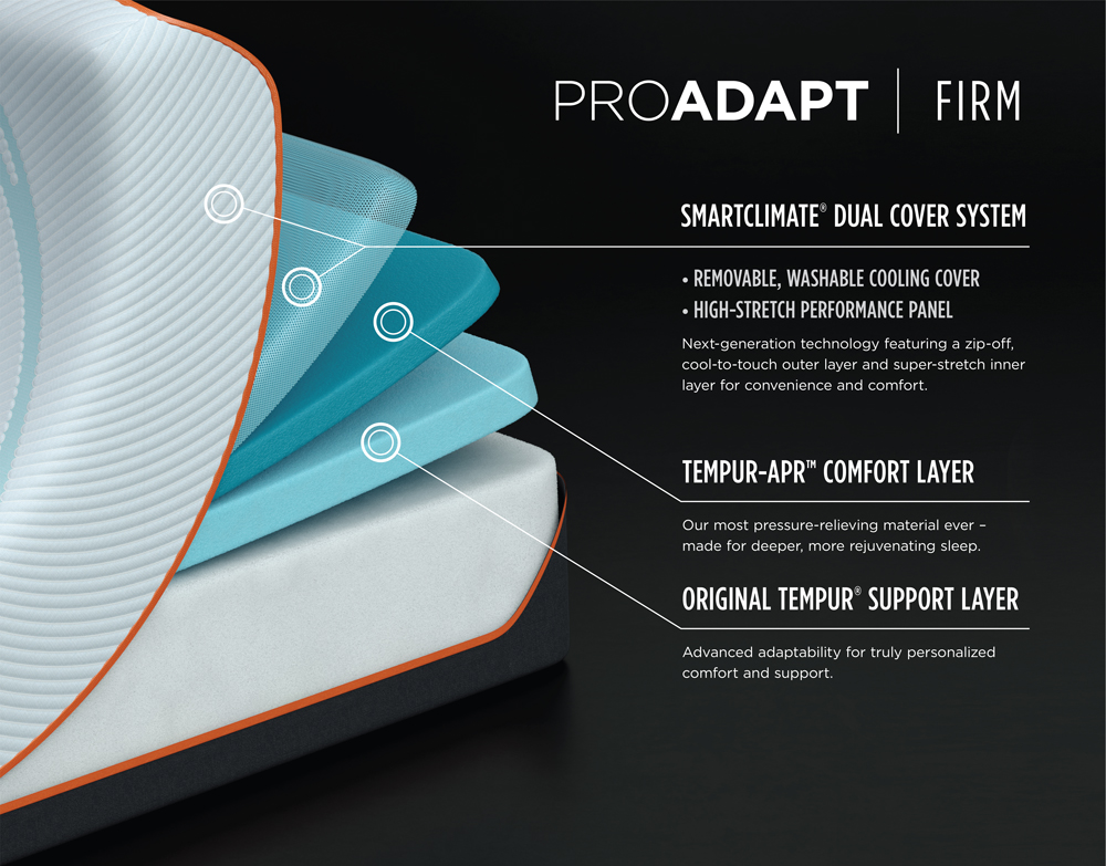 Tempur Pedic ProAdapt Firm Benefits