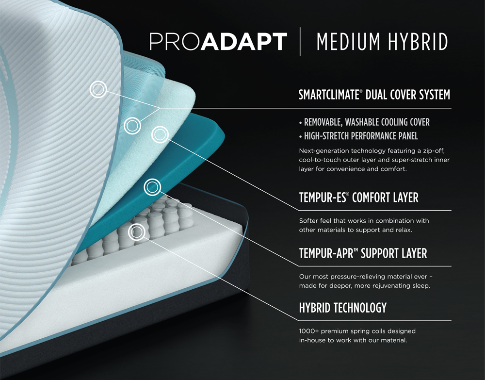 Tempur Pedic ProAdapt Medium Hybrid Benefits