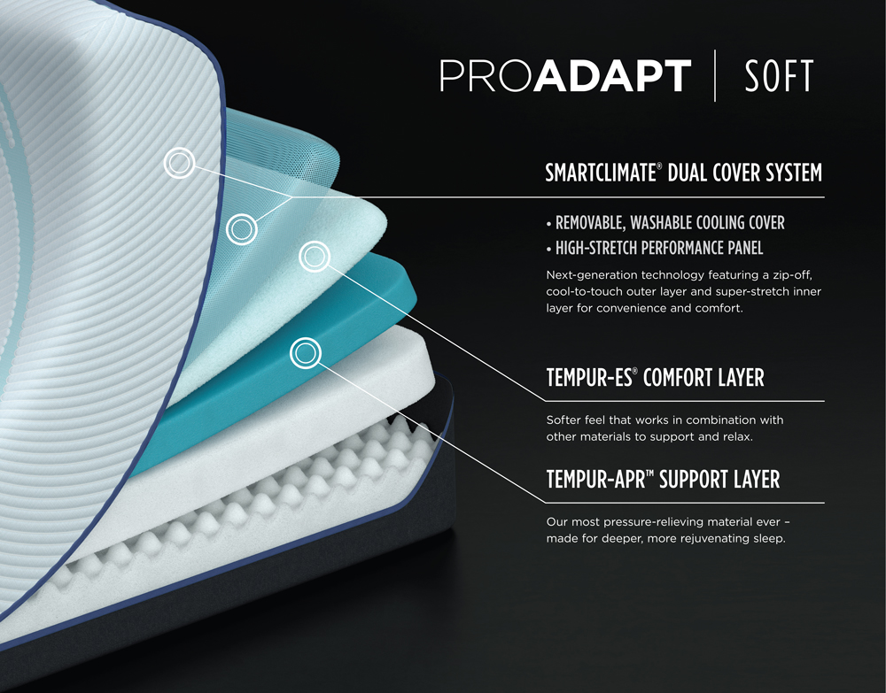 Tempur Pedic ProAdapt Soft Benefits