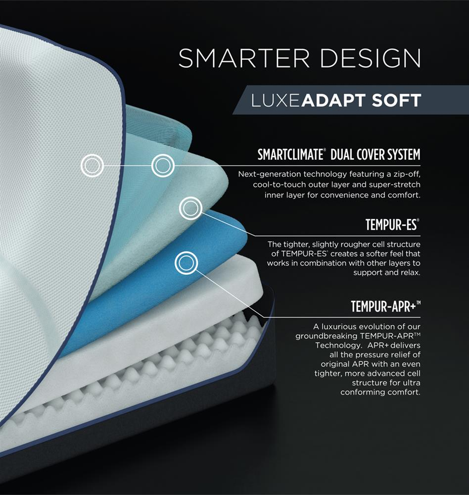 Tempur Pedic LuxeAdapt Soft Benefits