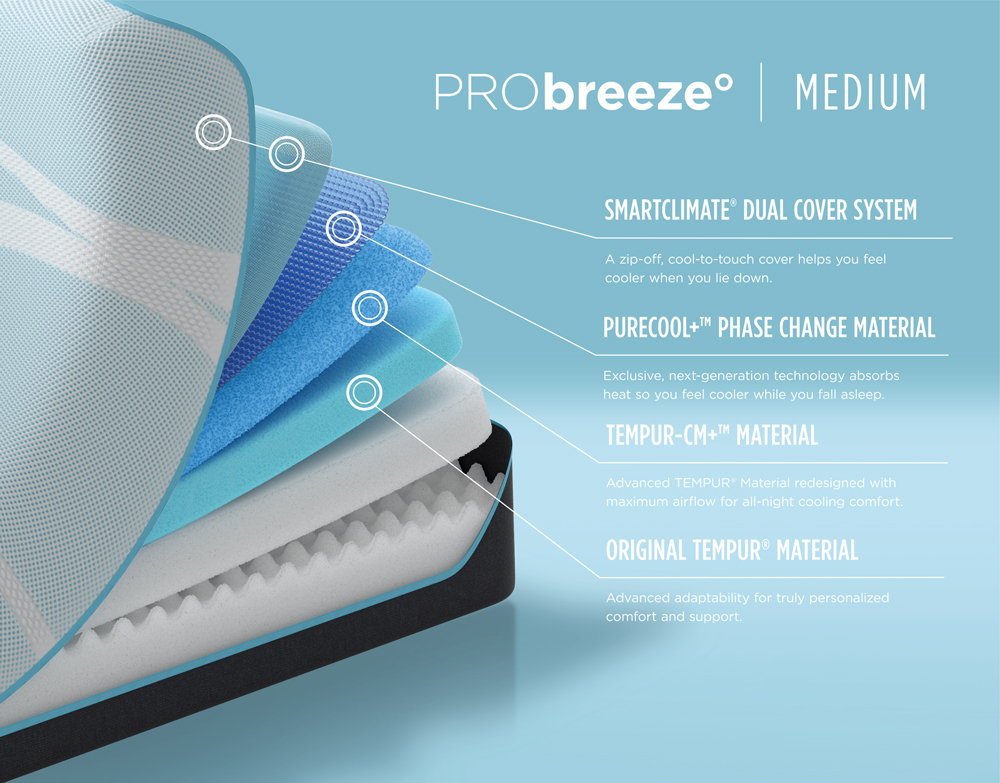 ProBreeze Medium Mattress